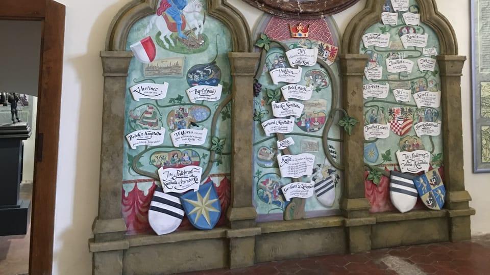 Музей города Подебрады,  фото: Катерина Айзпурвит